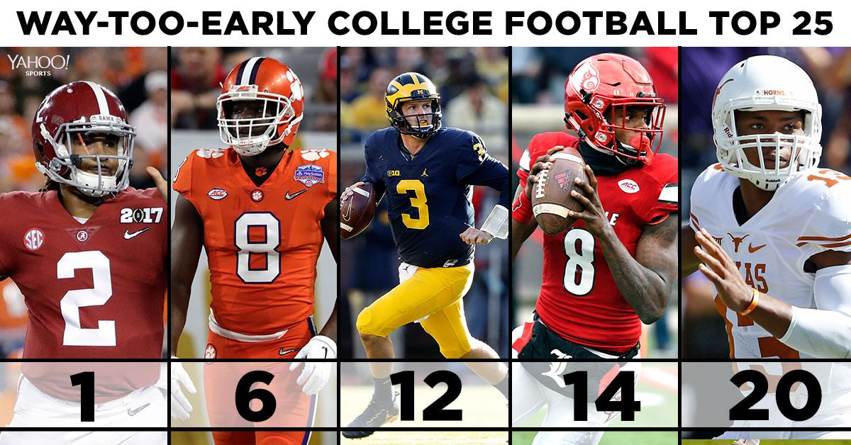 football college early too dr saturday rankings still yahoo sports manager