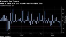 Tesla va rumbo a mayor pérdida semanal: Gráfico (Corrección)
