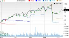 Danaher (DHR) Beats Earnings and Revenue Estimates in Q1