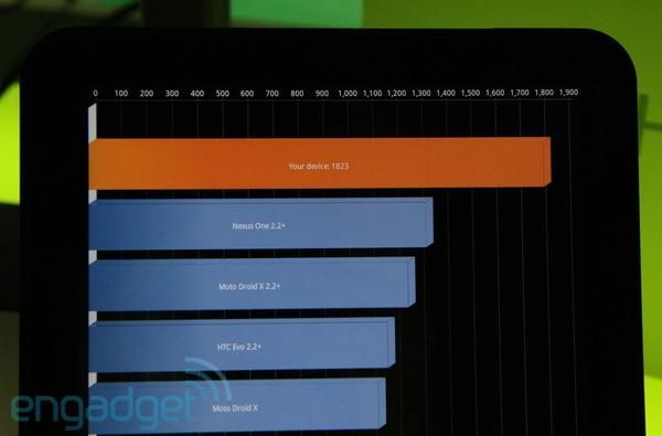 Motorola Xoom first benchmark: 1823 in Quadrant