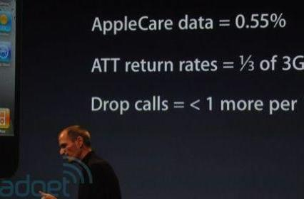 iPhone 4 press conference, by the numbers