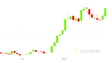 Ether Price Hits 2-Year High