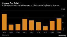China Gold Is Hunting for Deals Worth as Much as $2 Billion