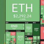 Ethereum Classic: Latest Price Analysis