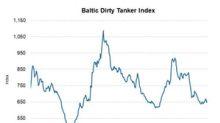 Week 12: Nordic American Tankers Struggled