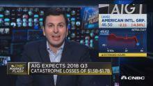 AIG reports Q3 losses of more than $1.5 billion following...