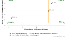 Ormat Technologies, Inc. is trading above its 50 day moving average : ORA-US : April 26, 2017