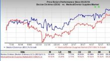 What Drove Becton, Dickinson (BDX) to a New 52-Week High?