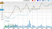 Time to Focus on Cemex (CX) for Strong Earnings Growth Potential