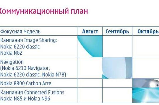 Nokia N85, 8800 Carbon Arte slated for October release?
