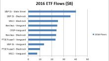 These ETF Issuer/Index Provider Tie-Ups Saw Big Demand