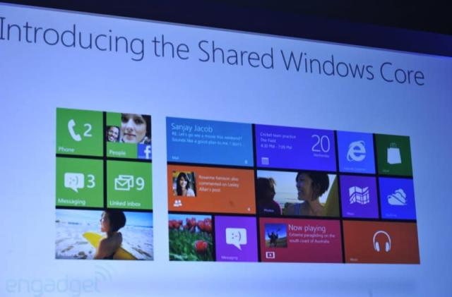 Windows Phone 8 and Windows 8 share lots of code, NT kernel