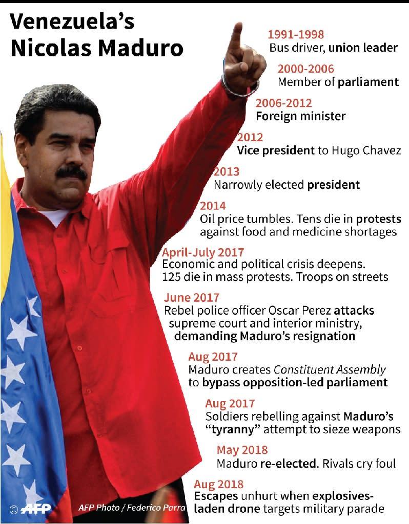 Profile of Nicolas Maduro (AFP Photo/Gillian HANDYSIDE)