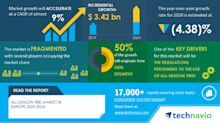 Analysis of the COVID-19 Impact - All-season Tire Market in Europe 2020-2024 | Regulations Pertaining to the Use of All-season Tires to Boost Growth | Technavio