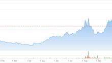 Trevena Stock Is a 'Buy' Ahead of Olinvyk Launch, Says Analyst