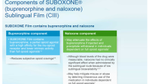 When Will Mylan Launch Its Recently Approved Generic Suboxone?