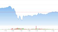3 Big Dividend Stocks Yielding Over 7%; JMP Says 'Buy'