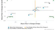 Addus HomeCare Corp. breached its 50 day moving average in a Bearish Manner : ADUS-US : July 17, 2017