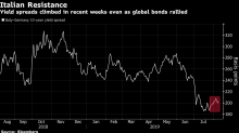 Italian Bonds Fall After Salvini Threatens to Break Up Coalition