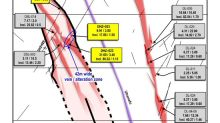 Great Bear Drills Hinge Zone Extensions - Results Include New 42 m Wide Zone with Multiple Gold-Bearing Intercepts Including 31.60 g/t Gold Over 3.40 m at 157 m Depth