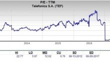 Is Telefonica (TEF) a Great Stock for Value Investors?