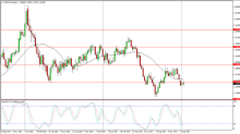 USD/CAD Price forecast for the week of January 22, 2018, Technical Analysis