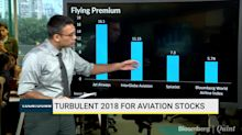 Despite Turbulence Airline Valuations Soar High