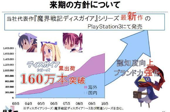 Nippon Ichi head of sales and marketing resigning at the end of March (update)