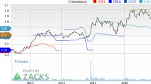 Why Is Bemis (BMS) Down 2.4% Since the Last Earnings Report?