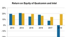 What Qualcomm's Negative Efficiency Ratios Mean to Investors