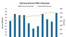 What Led to Sharp Rise in Germany's Services PMI in December 2017?