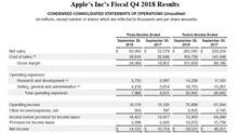 Will Apple Stock Keep Sinking?