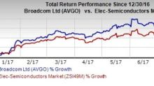 Broadcom (AVGO) Gets US Antitrust Nod for Brocade Buyout