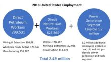 The 10 Highest Paying Jobs In Oil & Gas