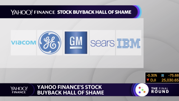 Yahoo Finance's Stock Buyback Hall of Shame