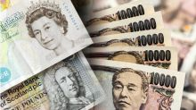 GBP/JPY Price Forecast – British Pound Drops Again on Friday