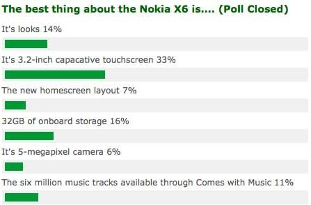 Nokia asks own blog readers what their favorite part of the X6 is, gets funny answer