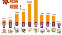 【香港燒雞翼日2019】千人馬鞍山白石$80任燒雞翼!全港首個隊制燒雞翼比賽!全民創造健力士世界紀錄