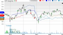 Can Herbalife (HLF) Keep the Earnings Streak Alive in Q2?