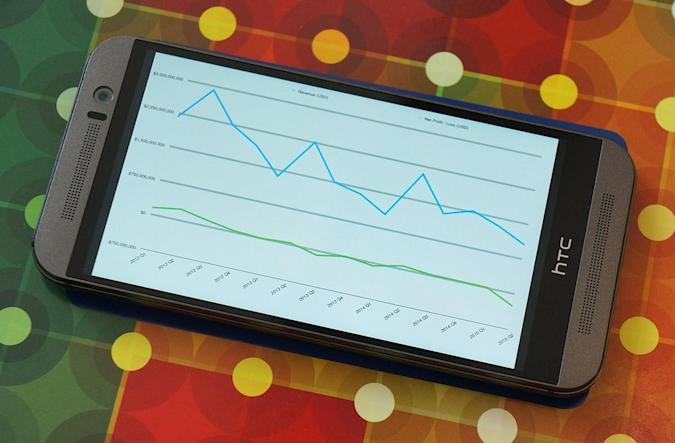 Is HTC Android's first falling giant?
