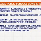 Chicago schools choose remote learning over safety concerns