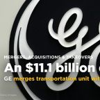 GE merges transportation unit with Wabtec in a $11.1 billion deal