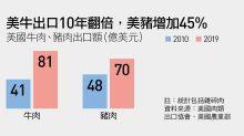 豬、牛肉對美國多重要?為何一定要打進台灣?6張圖表告訴你