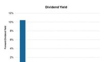 Comparing Offshore Drilling Companies' Dividend Yields