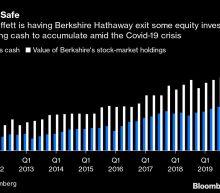 When Warren Buffett Sourson Goldman Sachs, Time to Worry
