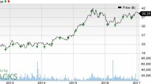 Is a Surprise in Store for Hologic (HOLX) in Q1 Earnings?