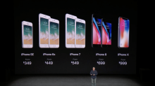 Could iPhone 8 Price Drive Consumers To iPhone 6s?