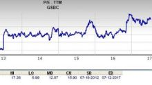 Should Value Investors Pick Great Southern Bancorp (GSBC) Stock?