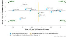Central Federal Corp.: Strong price momentum but will it sustain?
