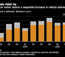 Tesla Delivery Beat Sends Shares Surging Toward Top Price Target